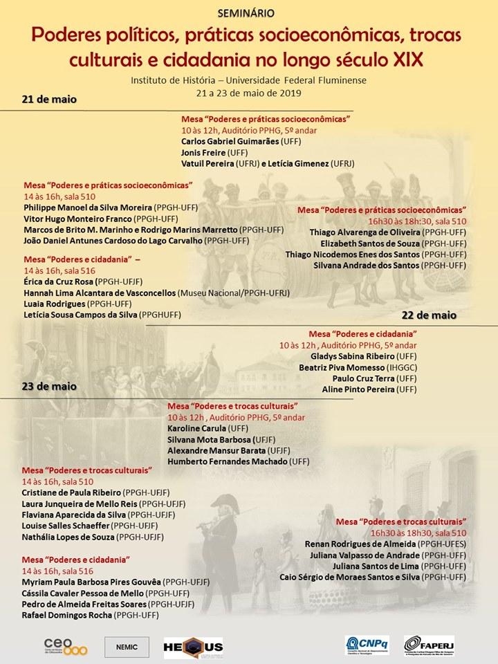 TARDES DE PESQUISA: PODERES POLÍTICOS, PRÁTICAS SOCIOECONÔMICAS, TROCAS CULTURAIS E CIDADANIA NO LONGO SÉCULO XIX
